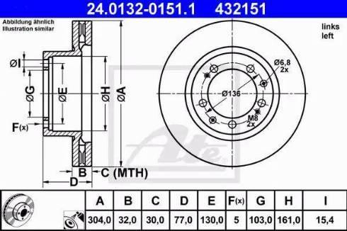 ATE 24.0132-0151.1 - Bremžu diski autodraugiem.lv