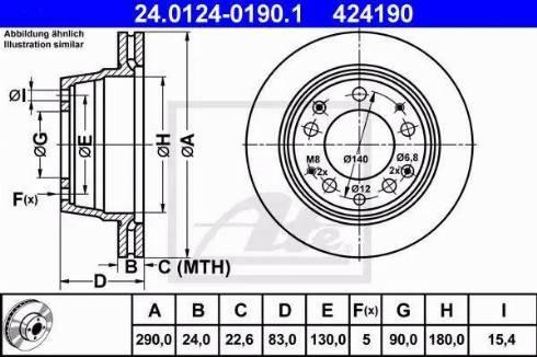 ATE 24.0124-0190.1 - Bremžu diski autodraugiem.lv