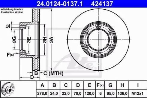 ATE 24.0124-0137.1 - Bremžu diski autodraugiem.lv