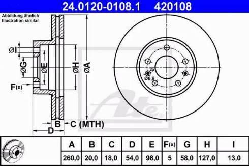 ATE 24.0120-0108.1 - Bremžu diski autodraugiem.lv