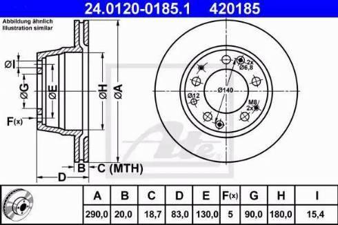 ATE 24.0120-0185.1 - Bremžu diski autodraugiem.lv