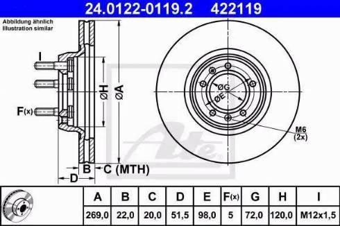 ATE 24.0122-0119.2 - Bremžu diski autodraugiem.lv