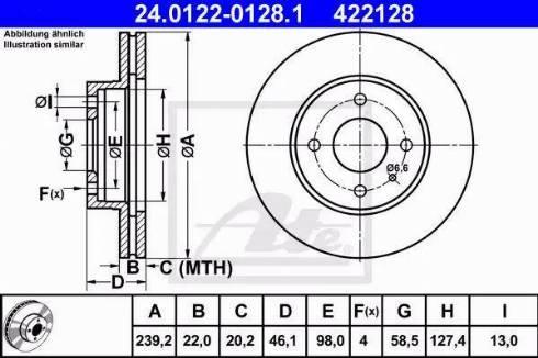 ATE 24.0122-0128.1 - Bremžu diski autodraugiem.lv