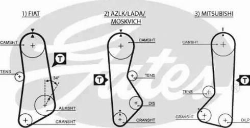Gates 5002 - Zobsiksna autodraugiem.lv