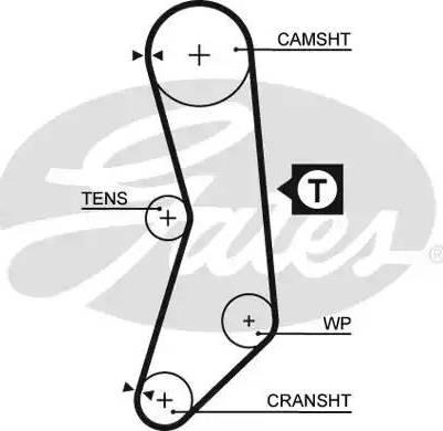 Gates 5030FI - Zobsiksna autodraugiem.lv
