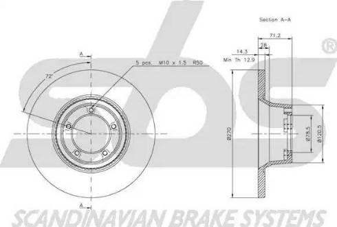 SBS 1815202517 - Bremžu diski autodraugiem.lv
