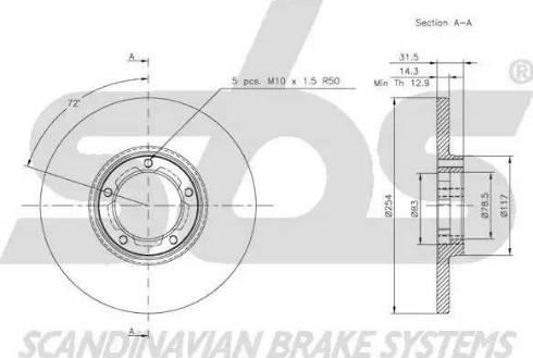 SBS 1815202523 - Bremžu diski autodraugiem.lv